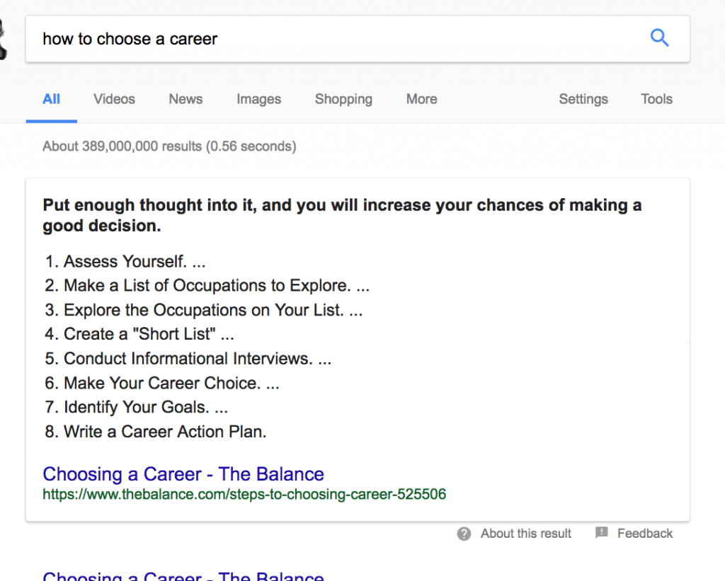 Rich Results in the SERP